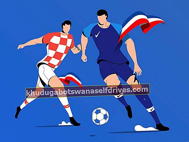 היסטוריה של כדורגל עולמי ועולמי (השלם)