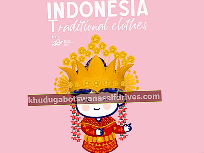 רשימת הלבוש המסורתי ב -34 מחוזות בעולם